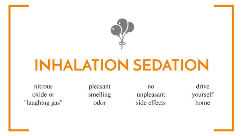 The benefits of inhalation sedation to combat dental anxiety