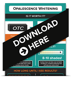 Preview Image for Dr. McMillan's new Opalescence Whitening Educational Download