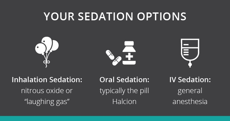 Your Sedation Dentistry Options - Inhalation Sedation, Oral Sedation, IV Sedation